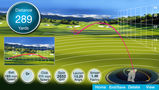 Hit your golf balls farther